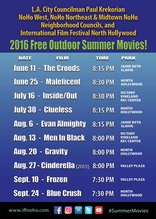 List of 2016 summer movies