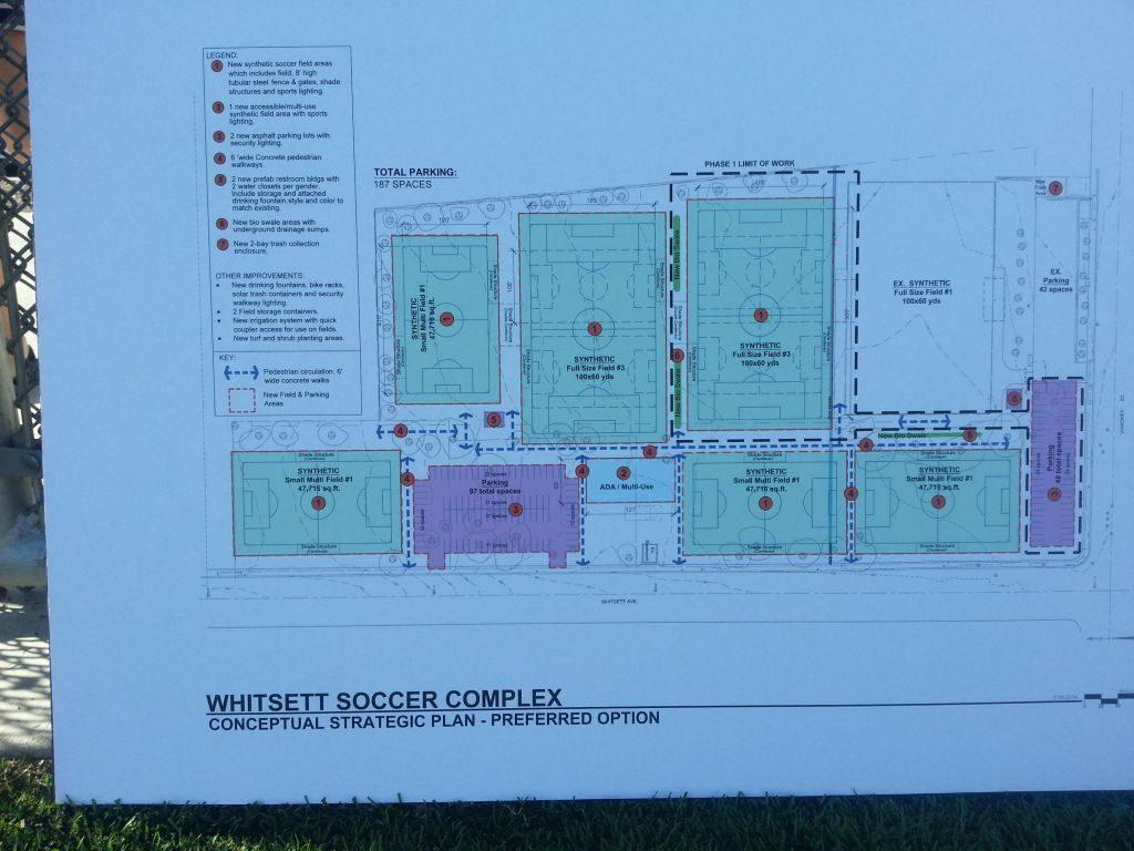 Whitsett soccer complex field plans