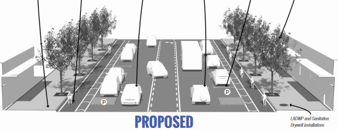 Proposed street changes