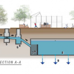 Stormwater Capture plans